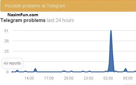 دلیل قطع شدن و علت قطعی تلگرام 26 فروردین 95
