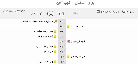 مشاهده و دانلود فیلم جام حذفبی استقلال و ذوب آهن 9 خرداد 95