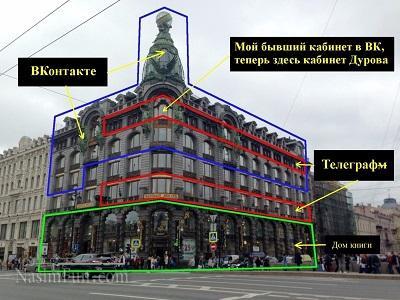 عمارت Singer House در سن پترزبورگ. بخشهای آبی دفتر VK و بخشهای قرمز دفتر Telegraph است که روزنبرگ مدعی است تا همین اواخر نیکلای دوروف و باقی اعضای اصلی تیم تلگرام در آن مستقر بودهاند.