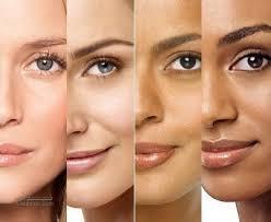 شناخت انواع پوست و مراقبت از آنها