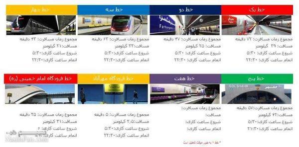 نقشه مترو تهران + جزئیات ساعت حرک خطوط مترو