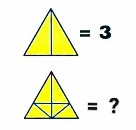 ۳ تست هوش ریاضی آسان و جذاب + جواب