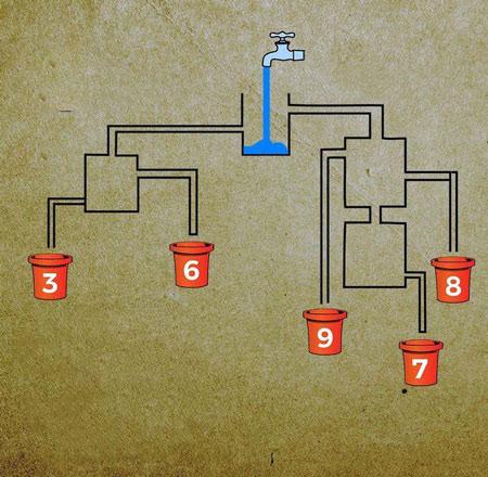 ۴ سوال تست هوش تصویری سرگرم کننده ( شماره ۳) + با جواب