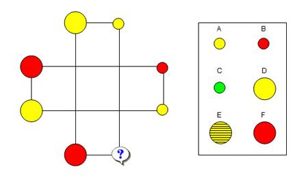 ۴ معمای تصویری چند گزینه ایی برای باهوش ها ( شماره ۱) + جواب