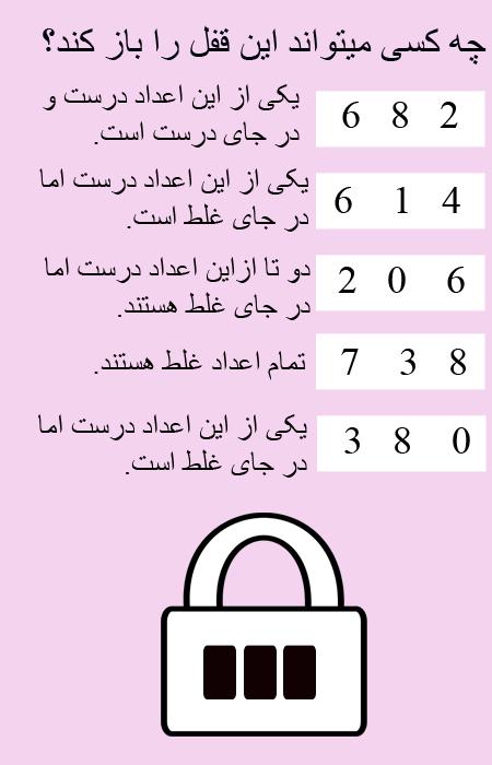 معمای بسیار جالب باز کردن قفل با اعداد + همراه با جواب