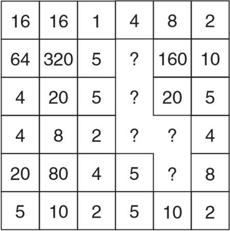 تست هوش ریاضی و پیدا کردن اعداد + همراه با جواب