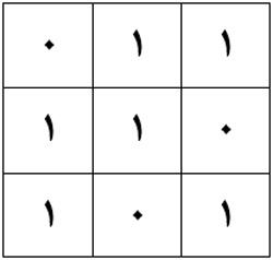 معمای دوست داشتنی جدول صفر و یک برای باهوش ها! + جواب