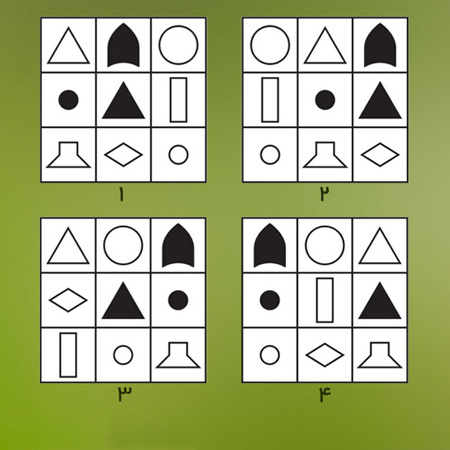 معمای سخت حدس گزینه صحیح (۰۳) + با جواب