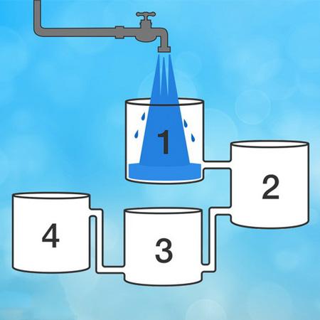تست هوش تصویری جالب ظرف آب + همراه با جواب