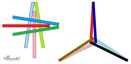 تست هوش تصویری جالب چیدن مداد رنگی ها + جواب