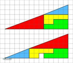 جواب تست هوش تصویری ریاضی و پیدا کردن مربع