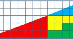 تست هوش تصویری ریاضی و پیدا کردن مربع + جواب