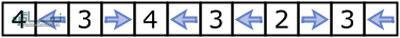 تست هوش تصویری فلش های اعداد + جواب