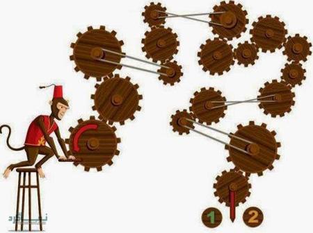 تست هوش تصویری میمون و چرخ دنده + جواب