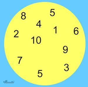 تست هوش تصویری دایره ی اسرار آمیز + جواب