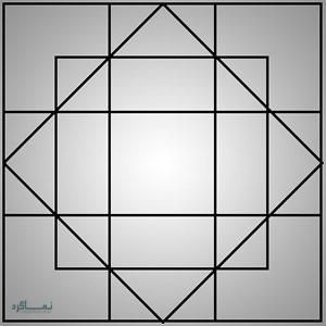 معمای فضایی حدس تعداد مربع برای نابغه ها + جواب