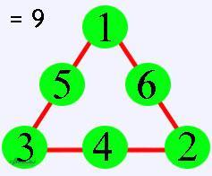تست هوش تصویری بازی با ریاضی جدید + جواب 1
