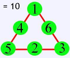 تست هوش تصویری بازی با ریاضی جدید + جواب 2