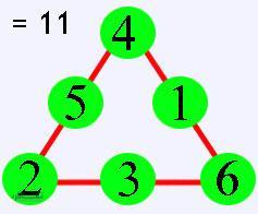 تست هوش تصویری بازی با ریاضی جدید + جواب 3