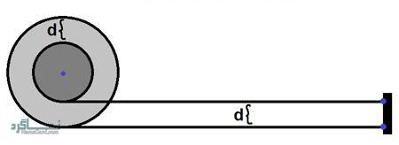 معمای ریاضی دایره ها برای نابغه ها !!! + جواب