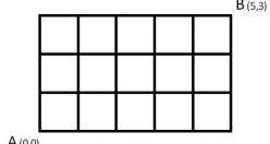 معمای ریاضی تصویری حدس تعداد مسیر + با جواب