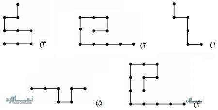 تست هوش جالب و تفکربرانگیز گزینه صحیح (06) + جواب