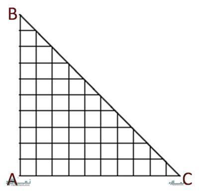 تست هوش تصویری حدس گزینه صحیح جالب (10) + جواب