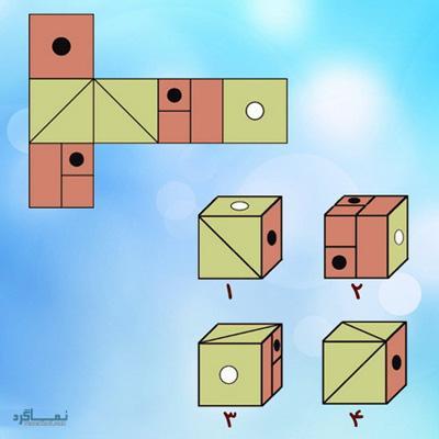 تست هوش تصویری حدس گزینه صحیح جدید و جالب (12) + جواب