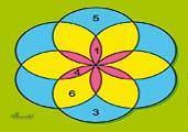 ۲ معمای ریاضی شکل های رنگی + جواب