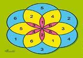 2 معمای ریاضی شکل های رنگی + جواب