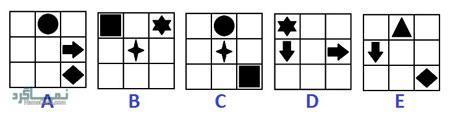 تست هوش تصویری اشکال و گزینه صحیح + با جواب کامل