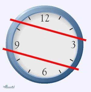 معمای متفکرانه تقسیم کردن ساعت + جواب