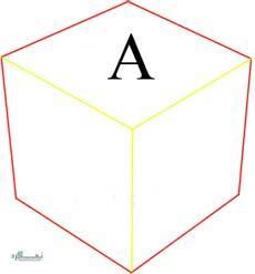 تست هوش متفکرانه مکعب های برابر + جواب