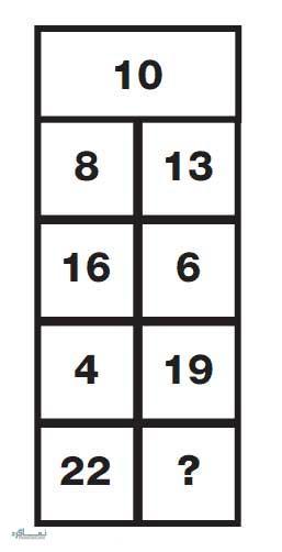 تست هوش هیجان انگیز جدول اعداد + جواب