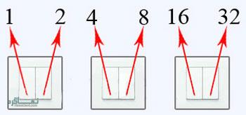 جواب معمای سخت لامپ و کلید دو پل 6