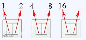 جواب معمای سخت لامپ و کلید دو پل 5