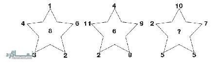 تست هوش تصویری فوق العاده ستاره مجهول + جواب