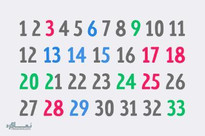 8 تست هوش تصویری بینایی جدید (09) - تست 7