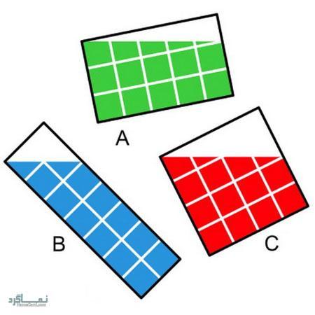تست هوش ریاضی پیدا کردن مساحت قسمت رنگی (02)