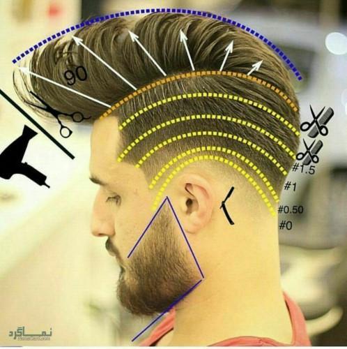 مدل های مو مردانه جدید زیبا