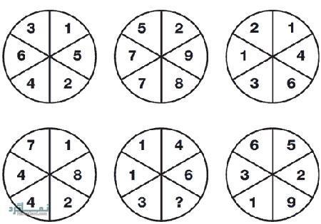 تست هوش تصویری رابطه اعداد و دایره + جواب