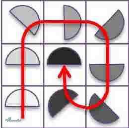 تست هوش تصویری گزینه صحیح هیجان انگیز (15) + جواب