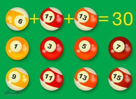7 معمای تصویری شگفت انگیز (12) - جواب 3