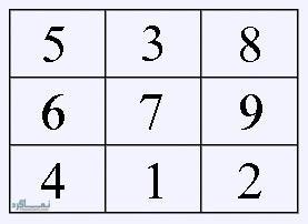 تست هوش تصویری دنیای اعداد و رنگ ها + جواب