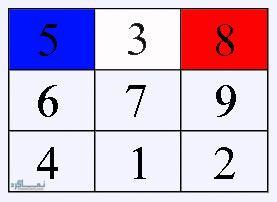 پاسخ تست هوش تصویری دنیای اعداد و رنگ ها