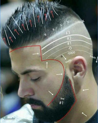 مدل مو های مردانه کلاسیک سنگین